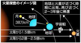 distancia.jpg