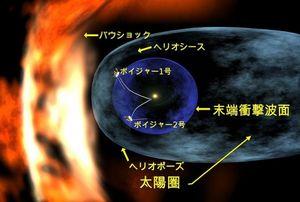 Voyager_1_entering_heliosheath_region-ja.jpg